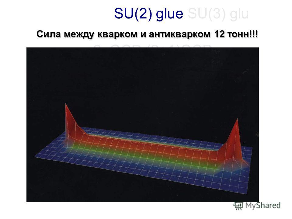 Сила между кварком и антикварком 12 тонн!!! SU(2) glue SU(3) glu Сила между кварком и антикварком 12 тонн!!! e 2qQCD (2+1)QCD
