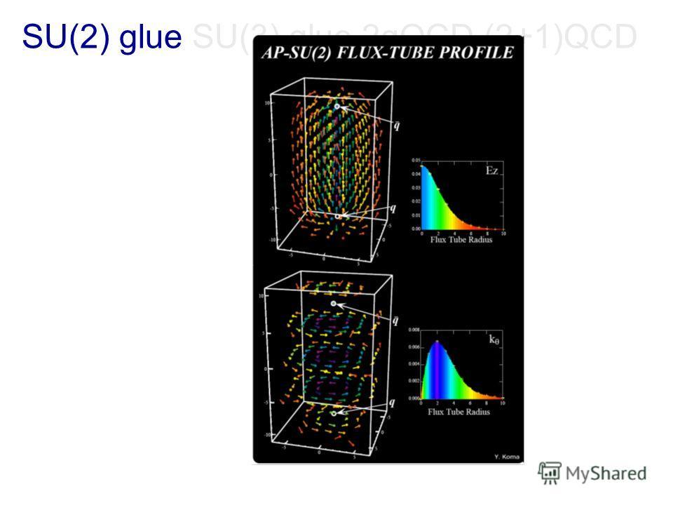 SU(2) glue SU(3) glue 2qQCD (2+1)QCD
