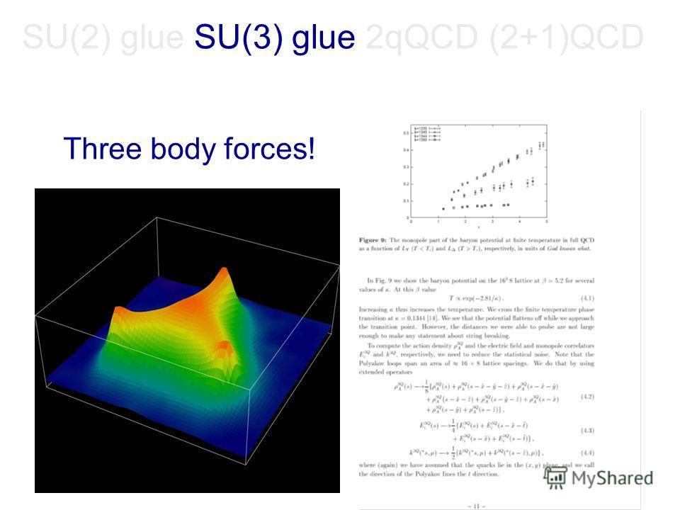 SU(2) glue SU(3) glue 2qQCD (2+1)QCD Three body forces!