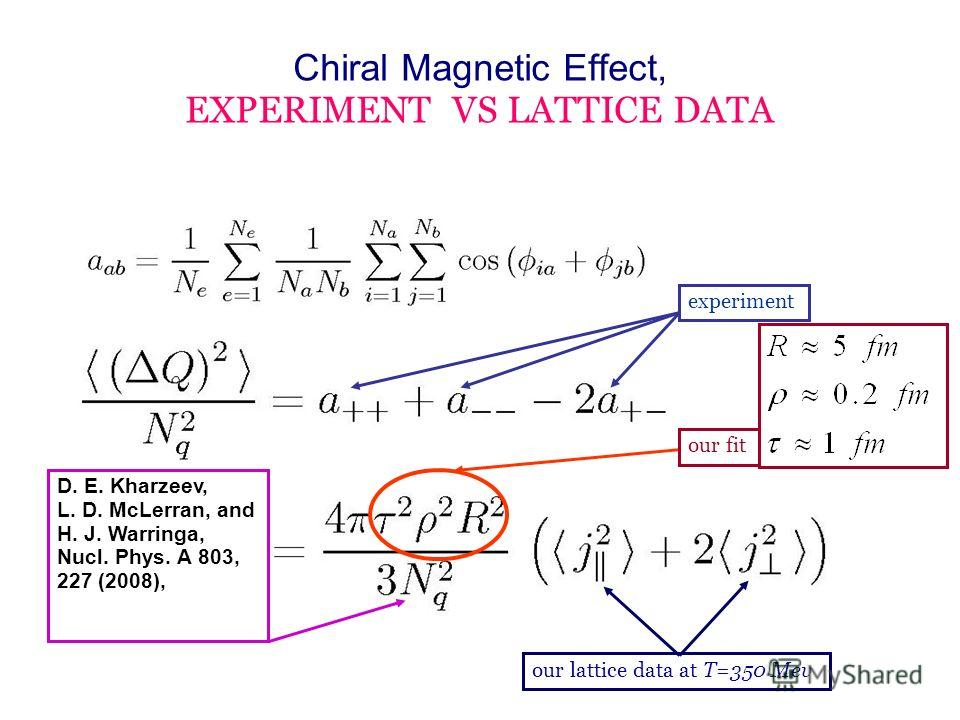 Chiral Magnetic Effect, EXPERIMENT VS LATTICE DATA experiment our fit D. E. Kharzeev, L. D. McLerran, and H. J. Warringa, Nucl. Phys. A 803, 227 (2008), our lattice data at T=350 Mev