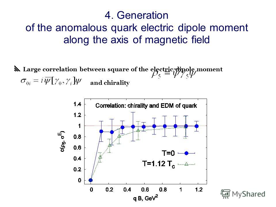 4. Generation of the anomalous quark electric dipole moment along the axis of magnetic field Large correlation between square of the electric dipole moment and chirality