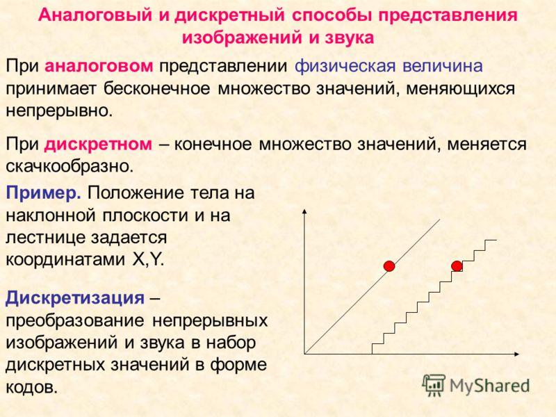 Аналоговый и дискретный способы представления изображений и звука При аналоговом представлении физическая величина принимает бесконечное множество значений, меняющихся непрерывно. При дискретном – конечное множество значений, меняется скачкообразно.