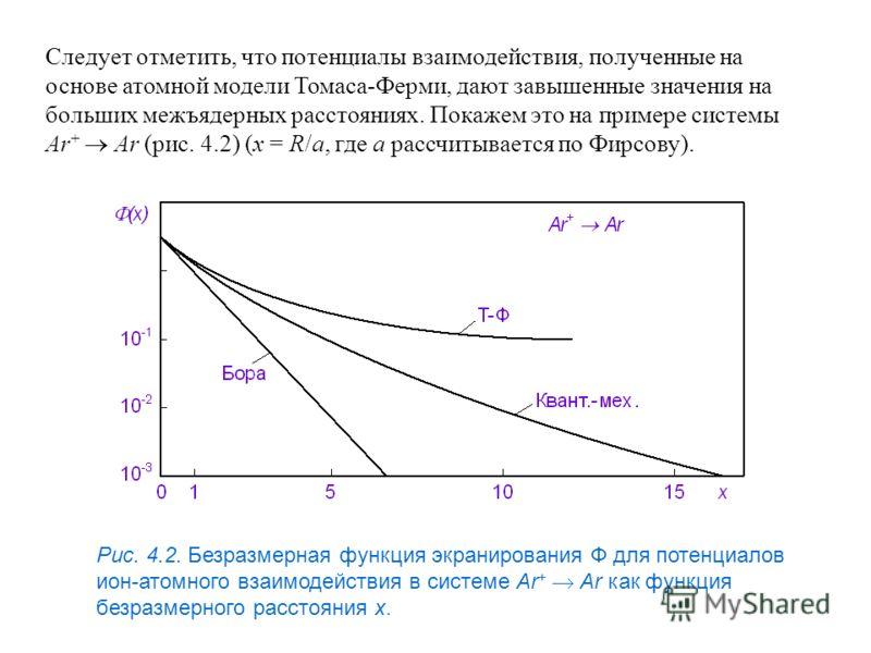 Следует отметить, что потенциалы взаимодействия, полученные на основе атомной модели Томаса-Ферми, дают завышенные значения на больших межъядерных расстояниях. Покажем это на примере системы Ar + Ar (рис. 4.2) (x = R/a, где a рассчитывается по Фирсов