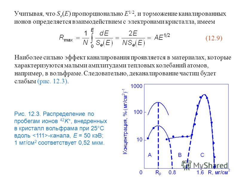 Наиболее сильно эффект каналирования проявляется в материалах, которые характеризуются малыми амплитудами тепловых колебаний атомов, например, в вольфраме. Следовательно, деканалирование частиц будет слабым (рис. 12.3). Учитывая, что S e (E) пропорци