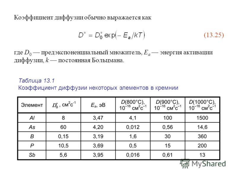 Коэффициент диффузии обычно выражается как (13.25) где D 0 предэкспоненциальный множитель, E a энергия активации диффузии, k постоянная Больцмана. Таблица 13.1 Коэффициент диффузии некоторых элементов в кремнии