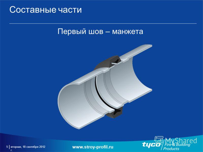 вторник, 18 сентября 2012 г. 5 Составные части Первый шов – манжета www.stroy-profil.ru