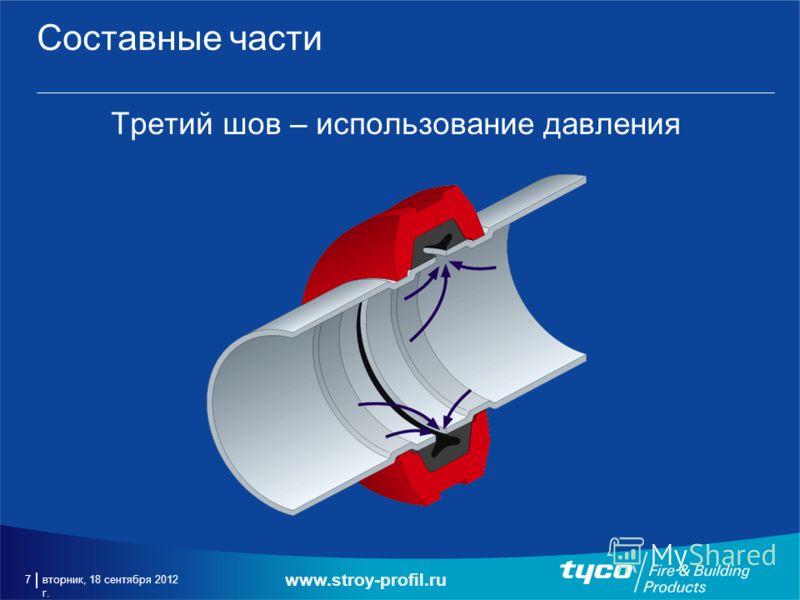 вторник, 18 сентября 2012 г. 7 Составные части Третий шов – использование давления www.stroy-profil.ru