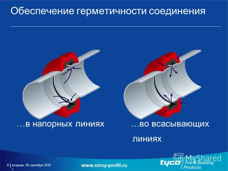 вторник, 18 сентября 2012 г. 8 Обеспечение герметичности соединения …в напорных линиях…во всасывающих линиях www.stroy-profil.ru