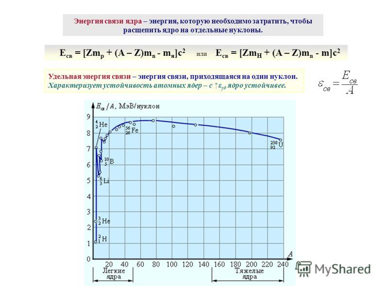 Энергия связи ядра – энергия, которую необходимо затратить, чтобы расщепить ядро на отдельные нуклоны. E св = [Zm p + (A – Z)m n - m я ]с 2 или E св = [Zm H + (A – Z)m n - m]с 2 Удельная энергия связи – энергия связи, приходящаяся на один нуклон. Хар