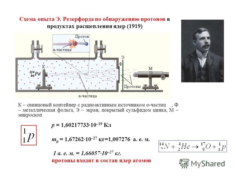 К – свинцовый контейнер с радиоактивным источником α-частиц, Ф – металлическая фольга, Э – экран, покрытый сульфидом цинка, М – микроскоп Схема опыта Э. Резерфорда по обнаружению протонов в продуктах расщепления ядер (1919) p = 1,60217733·10 –19 Кл m