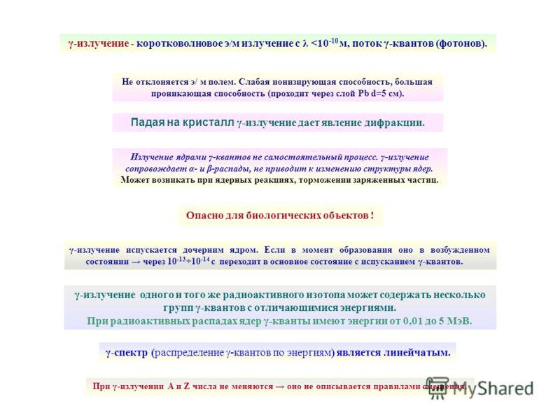 γ-излучение - коротковолновое э/м излучение с λ