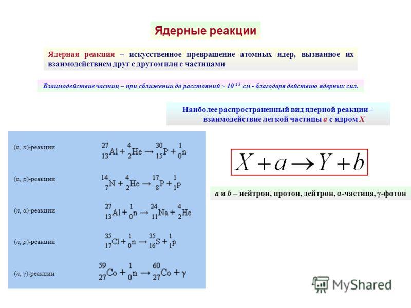 Ядерные реакции Взаимодействие частиц – при сближении до расстояний ~ 10 -13 см - благодаря действию ядерных сил. Ядерная реакция – искусственное превращение атомных ядер, вызванное их взаимодействием друг с другом или с частицами a и b – нейтрон, пр