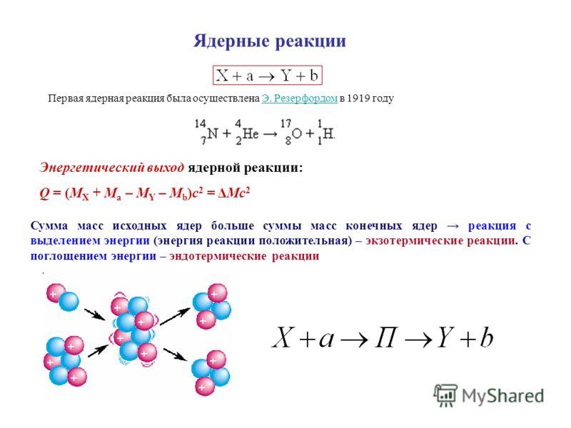 Первая ядерная реакция была осуществлена Э. Резерфордом в 1919 годуЭ. Резерфордом Ядерные реакции Энергетический выход ядерной реакции: Q = (M X + M а – M Y – M b )c 2 = ΔMc 2 Сумма масс исходных ядер больше суммы масс конечных ядер реакция с выделен