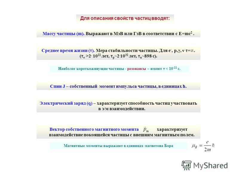 Для описания свойств частиц вводят: Массу частицы (m). Выражают в МэВ или ГэВ в соответствии с Е=mс 2. Среднее время жизни (τ). Мера стабильности частицы. Для е -, р,γ, ν τ=. (τ е >2. 10 22 лет, τ р ~2. 10 32 лет, τ n ~898 с). Наиболее короткоживущие