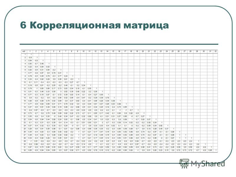 6 Корреляционная матрица