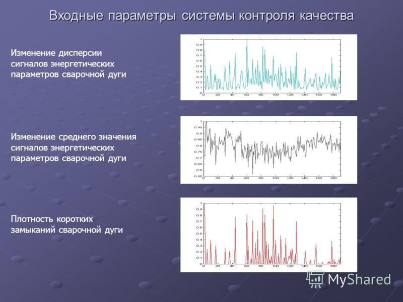 Входные параметры системы контроля качества Изменение дисперсии сигналов энергетических параметров сварочной дуги Изменение среднего значения сигналов энергетических параметров сварочной дуги Плотность коротких замыканий сварочной дуги