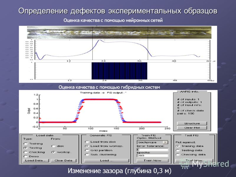 Определение дефектов экспериментальных образцов Изменение зазора (глубина 0,3 м) Оценка качества с помощью нейронных сетей Оценка качества с помощью гибридных систем