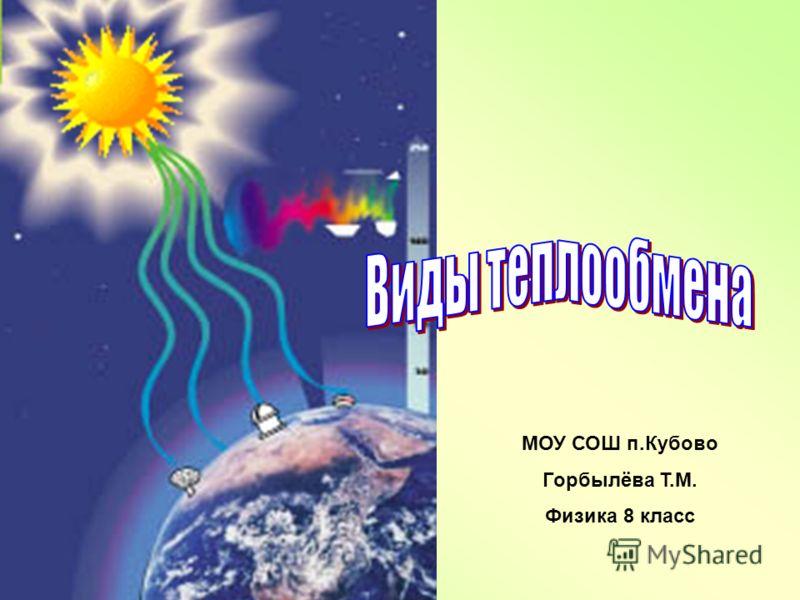 МОУ СОШ п.Кубово Горбылёва Т.М. Физика 8 класс