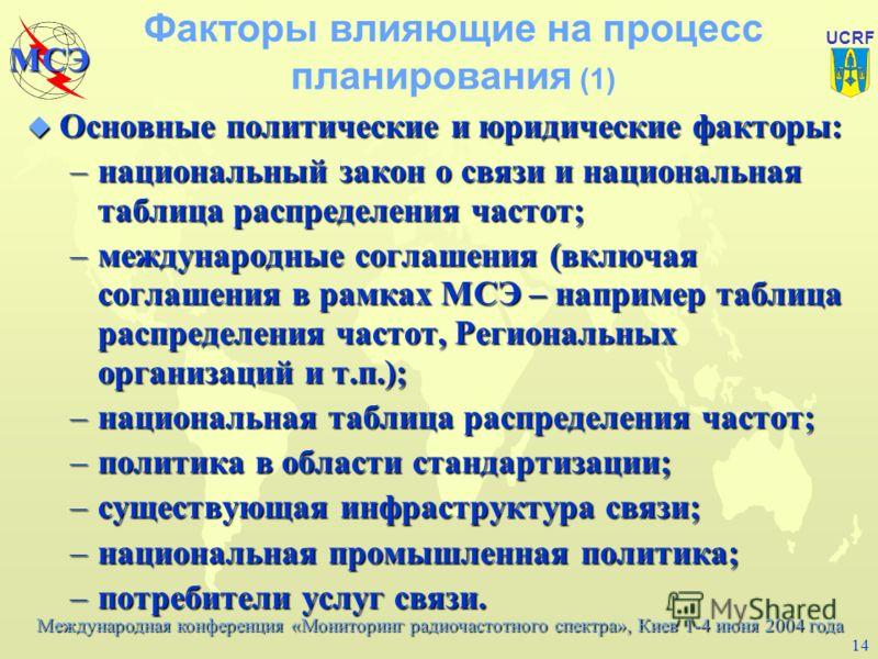 Международная конференция «Мониторинг радиочастотного спектра», Киев 1-4 июня 2004 года МСЭ UCRF 13 Планирование использования спектра Задача – исходя из национальных приоритетов обеспечить оптимальное размещение (большего числа) пользователей спектр