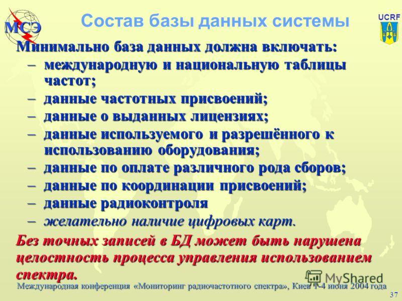 Международная конференция «Мониторинг радиочастотного спектра», Киев 1-4 июня 2004 года МСЭ UCRF 36 Автоматизация управления использованием спектра (2) При этом система должна обеспечивать: –хранение и сопровождение базы данных; –создание отчётов, св