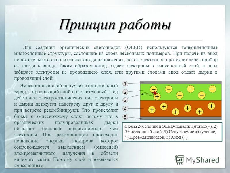 Принцип работы Для создания органических светодиодов (OLED) используются тонкопленочные многослойные структуры, состоящие из слоев нескольких полимеров. При подаче на анод положительного относительно катода напряжения, поток электронов протекает чере