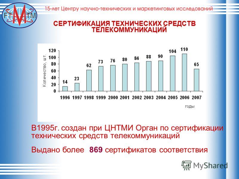 СЕРТИФИКАЦИЯ ТЕХНИЧЕСКИХ СРЕДСТВ ТЕЛЕКОММУНИКАЦИЙ В1995г. создан при ЦНТМИ Орган по сертификации технических средств телекоммуникаций Выдано более 869 сертификатов соответствия