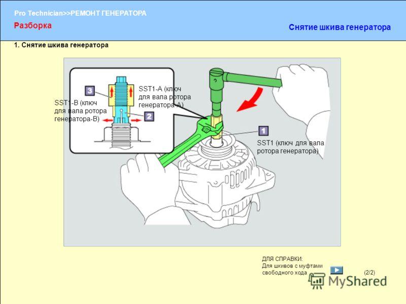 (1/2) Pro Technician>>РЕМОНТ ГЕНЕРАТОРА (2/2) 1. Снятие шкива генератора ДЛЯ СПРАВКИ: Для шкивов с муфтами свободного хода Разборка Снятие шкива генератора SST1 (ключ для вала ротора генератора) SST1-A (ключ для вала ротора генератора-A) SST1-В (ключ