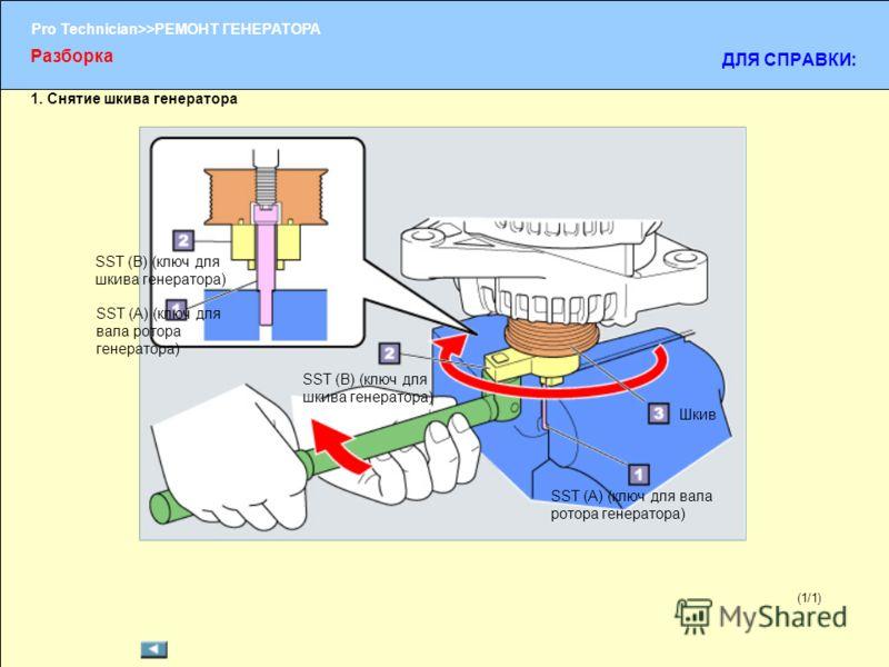 (1/2) Pro Technician>>РЕМОНТ ГЕНЕРАТОРА (1/1) 1. Снятие шкива генератора Разборка ДЛЯ СПРАВКИ: SST (А) (ключ для вала ротора генератора) SST (B) (ключ для шкива генератора) Шкив SST (А) (ключ для вала ротора генератора) SST (B) (ключ для шкива генера