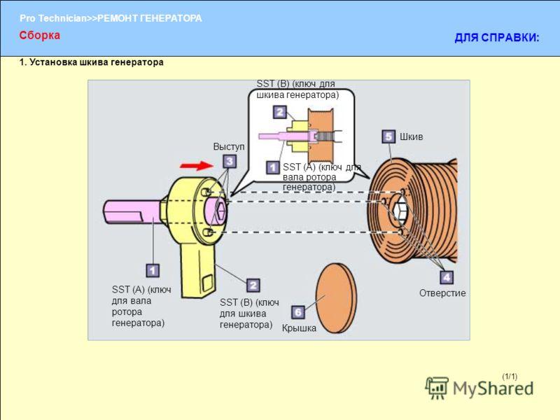 (1/2) Pro Technician>>РЕМОНТ ГЕНЕРАТОРА (1/1) 1. Установка шкива генератора Сборка ДЛЯ СПРАВКИ: SST (А) (ключ для вала ротора генератора) SST (B) (ключ для шкива генератора) Выступ Шкив Крышка Отверстие SST (А) (ключ для вала ротора генератора) SST (