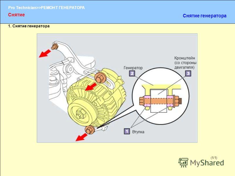 (1/2) Pro Technician>>РЕМОНТ ГЕНЕРАТОРА (1/1) 1. Снятие генератора Втулка Генератор Кронштейн (со стороны двигателя) Снятие Снятие генератора