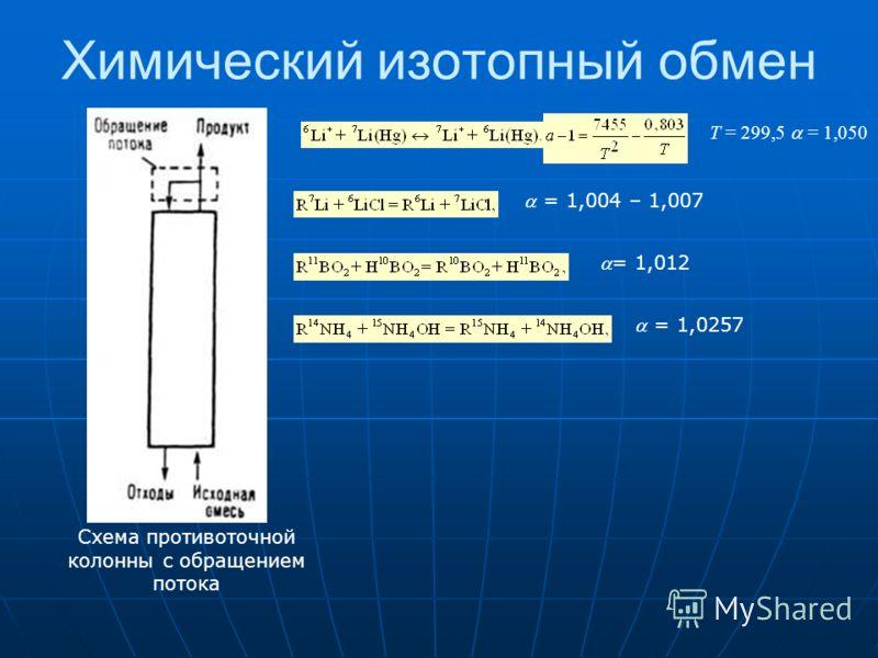 Химический изотопный обмен Схема противоточной колонны с обращением потока Т = 299,5 = 1,050 = 1,004 – 1,007 = 1,012 = 1,0257