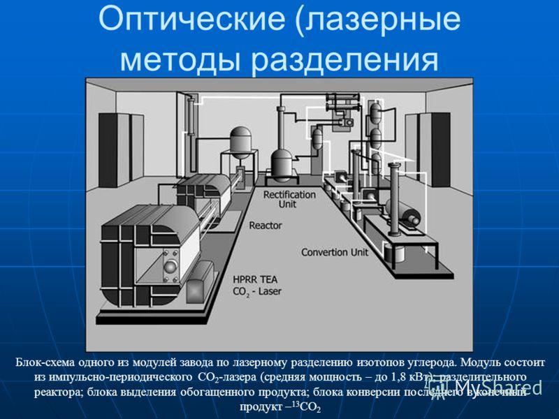 Оптические (лазерные методы разделения Блок-схема одного из модулей завода по лазерному разделению изотопов углерода. Модуль состоит из импульсно-периодического СО 2 -лазера (средняя мощность – до 1,8 кВт); разделительного реактора; блока выделения о