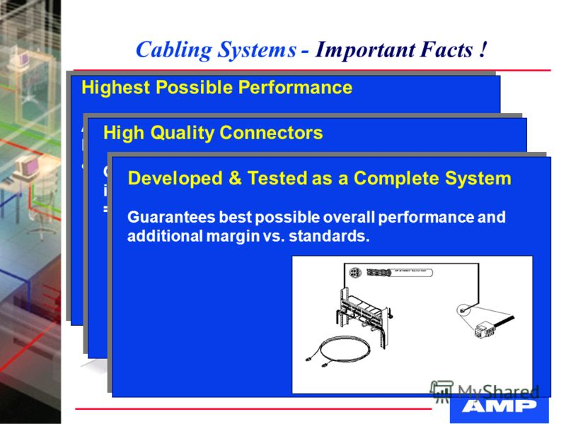 Cabling Systems - Important Facts ! Highest Possible Performance A Cabling System is a long term investment into your building and should be ready for future multimedia & highspeed applications High Quality Connectors Connectors are the only moveable