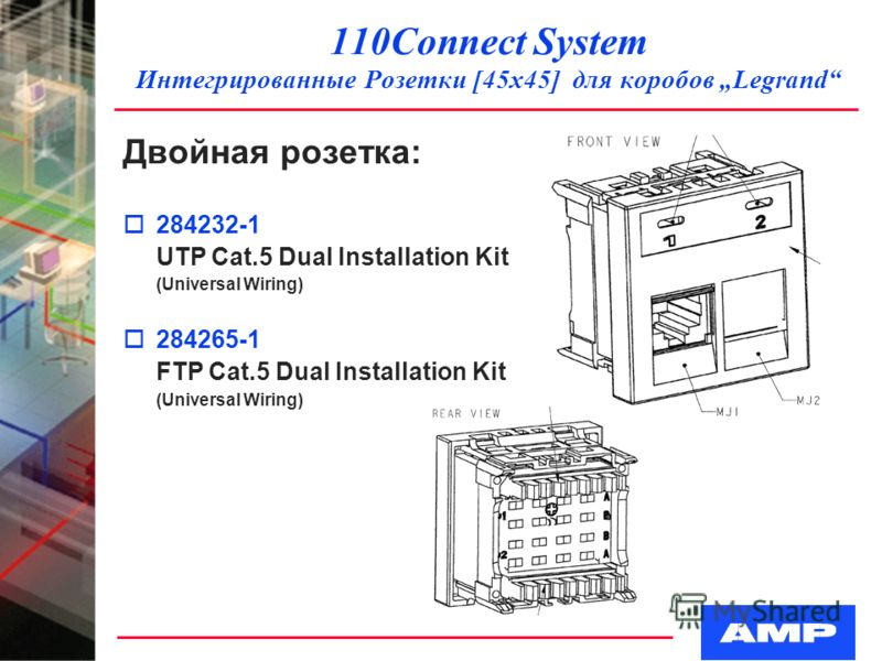 110Connect System Интегрированные Розетки [45x45] для коробов Legrand Двойная розетка: o284232-1 UTP Cat.5 Dual Installation Kit (Universal Wiring) o284265-1 FTP Cat.5 Dual Installation Kit (Universal Wiring)