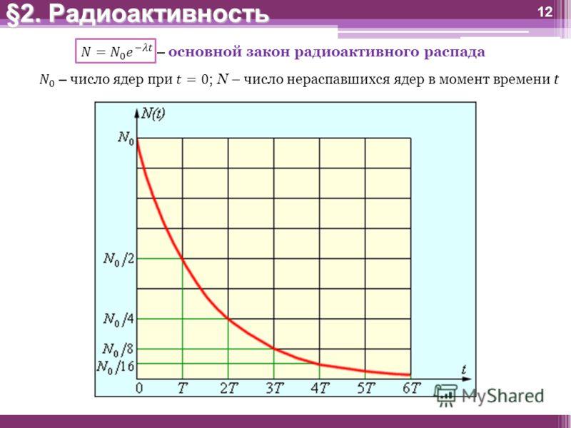 12 §2. Радиоактивность