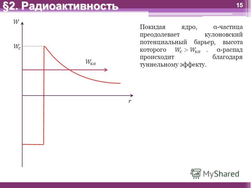 15 §2. Радиоактивность