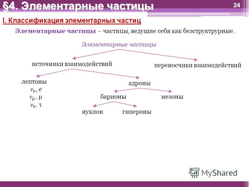 24 I. Классификация элементарных частиц Элементарные частицы – частицы, ведущие себя как безструктрурные. Элементарные частицы источники взаимодействий переносчики взаимодействий адроны барионымезоны нуклонгипероны §4. Элементарные частицы