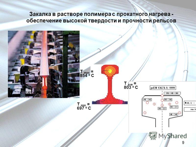 Закалка в растворе полимера с прокатного нагрева - обеспечение высокой твердости и прочности рельсов T max = 854 o C T ave = 803 o C T min = 697 o C 9