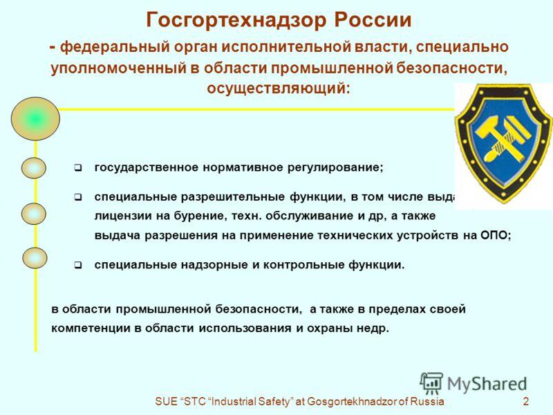 SUE STC Industrial Safety at Gosgortekhnadzor of Russia2 Госгортехнадзор России - федеральный орган исполнительной власти, специально уполномоченный в области промышленной безопасности, осуществляющий: государственное нормативное регулирование; специ