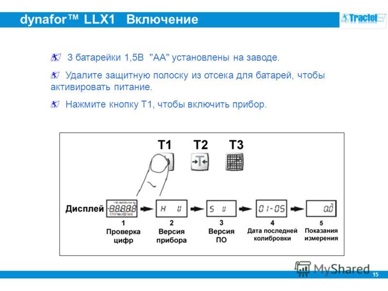15 dynafor LLX1 Включение 3 батарейки 1,5В AA установлены на заводе. Удалите защитную полоску из отсека для батарей, чтобы активировать питание. Нажмите кнопку T1, чтобы включить прибор.