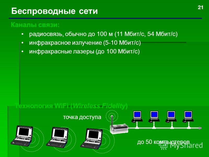 21 Беспроводные сети Каналы связи: радиосвязь, обычно до 100 м (11 Мбит/c, 54 Мбит/с) инфракрасное излучение (5-10 Мбит/с) инфракрасные лазеры (до 100 Мбит/с) Технология WiFi (Wireless Fidelity) точка доступа до 50 компьютеров