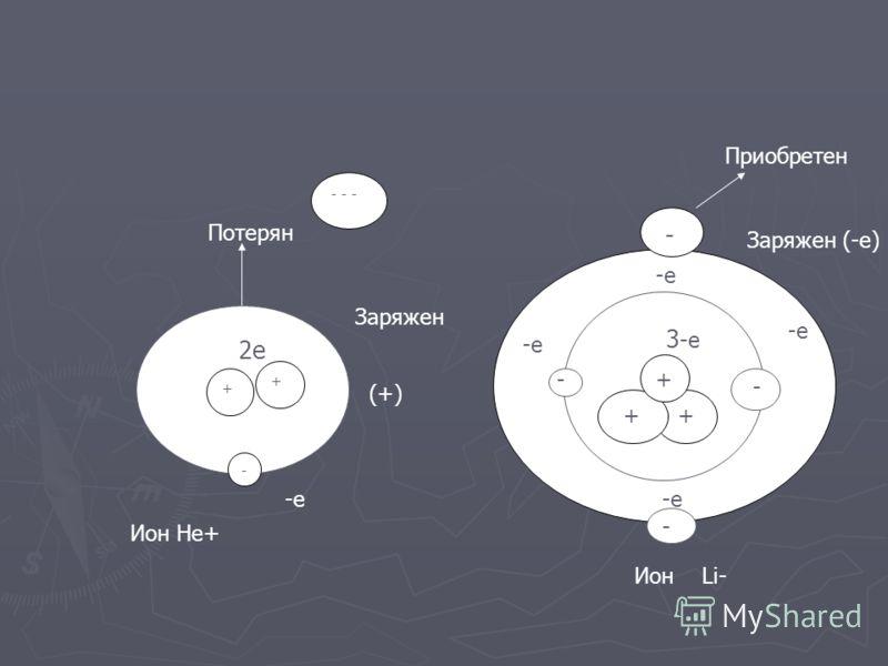 Электрон е – элементарная неделимая частица с отрицательным зарядом. Электрон е – элементарная неделимая частица с отрицательным зарядом. Заряд протона равен заряду электрона, но с противоположным знаком. Заряд протона равен заряду электрона, но с пр