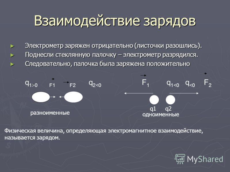 Электричество Электричество В V в. До н.э. люди заметили, что пылинки притягиваются к натертому янтарю (от греческого «Электрон» - электричество). В V в. До н.э. люди заметили, что пылинки притягиваются к натертому янтарю (от греческого «Электрон» -