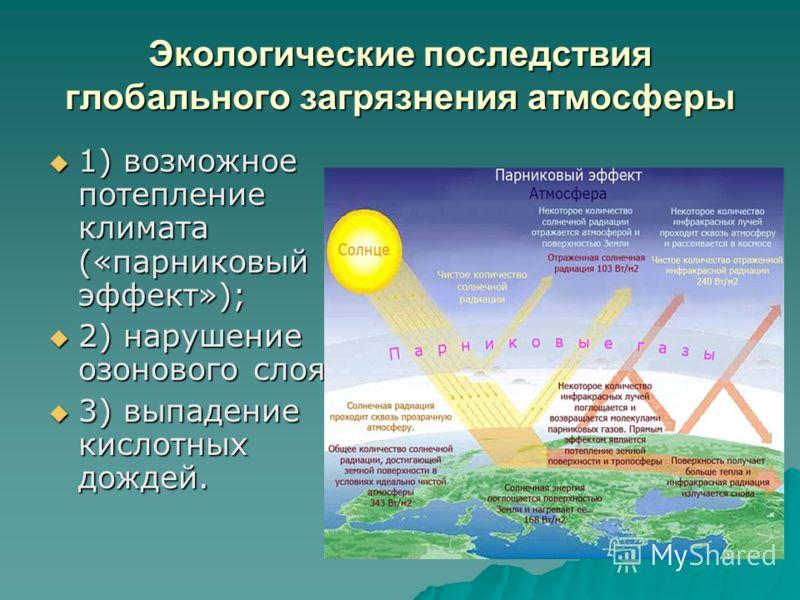 Экологические последствия глобального загрязнения атмосферы 1) возможное потепление климата («парниковый эффект»); 1) возможное потепление климата («парниковый эффект»); 2) нарушение озонового слоя; 2) нарушение озонового слоя; 3) выпадение кислотных