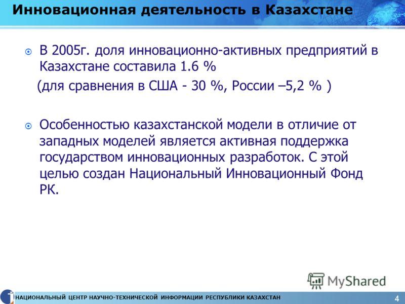 НАЦИОНАЛЬНЫЙ ЦЕНТР НАУЧНО-ТЕХНИЧЕСКОЙ ИНФОРМАЦИИ РЕСПУБЛИКИ КАЗАХСТАН 4 Инновационная деятельность в Казахстане В 2005г. доля инновационно-активных предприятий в Казахстане составила 1.6 % (для сравнения в США - 30 %, России –5,2 % ) Особенностью каз