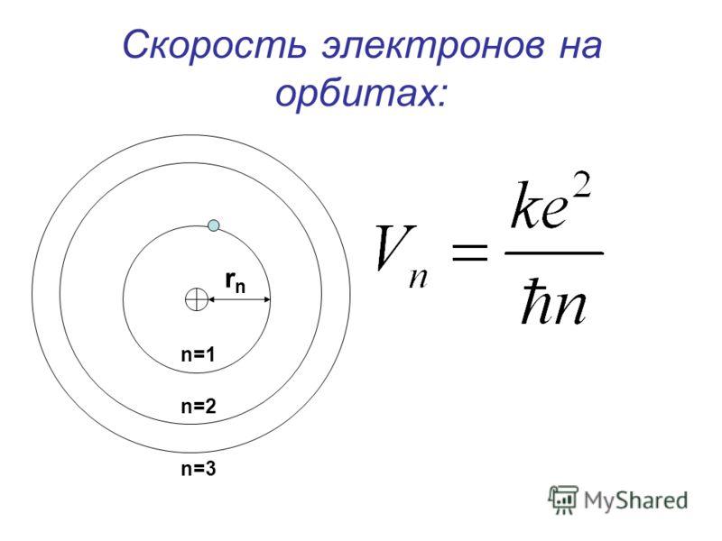 Скорость электронов на орбитах: rnrn n=3 n=2 n=1