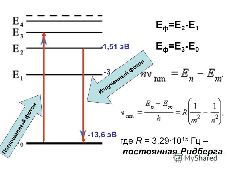 -13,6 эВ -3,4 эВ -1,51 эВ Е ф =Е 2 -Е 1 Е ф =Е 3 -Е 0 где R = 3,29·10 15 Гц – постоянная Ридберга. Поглощенный фотон Излученный фотон