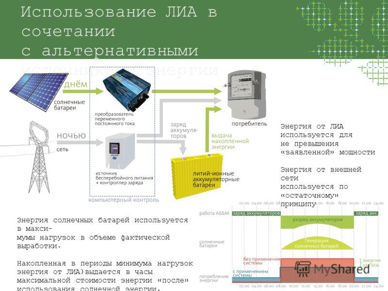 Использование ЛИА в сочетании с альтернативными источниками энергии Энергия от ЛИА используется для не превышения «заявленной» мощности Энергия от внешней сети используется по «остаточному» принципу Энергия солнечных батарей используется в макси- мум