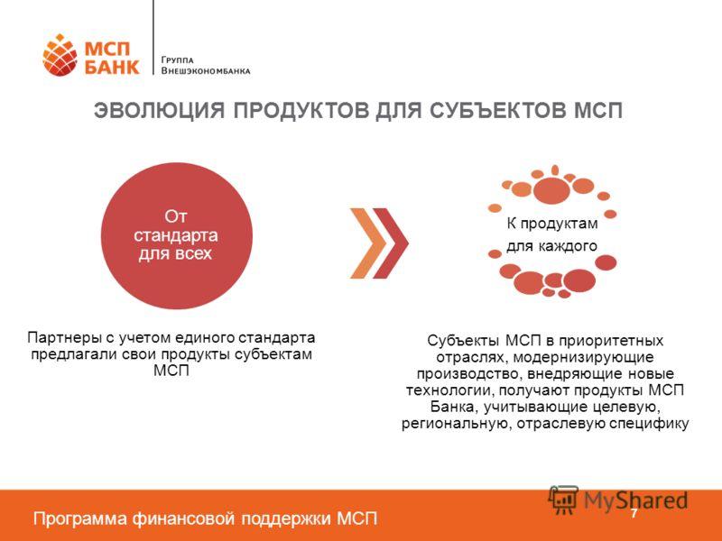 Программа финансовой поддержки МСП 7 К продуктам для каждого Партнеры с учетом единого стандарта предлагали свои продукты субъектам МСП От стандарта для всех Субъекты МСП в приоритетных отраслях, модернизирующие производство, внедряющие новые техноло
