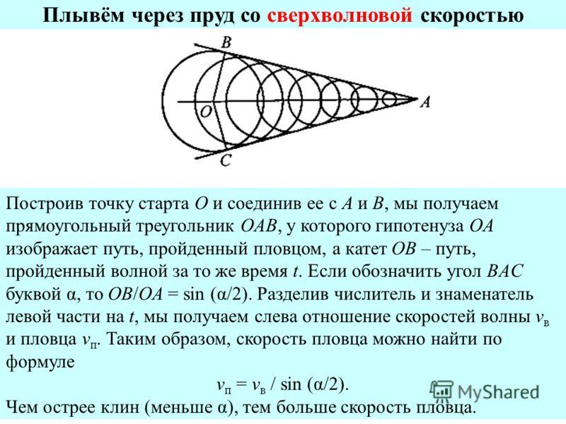 Плывём через пруд со сверхволновой скоростью Построив точку старта O и соединив ее с A и B, мы получаем прямоугольный треугольник OAB, у которого гипотенуза OA изображает путь, пройденный пловцом, а катет OB – путь, пройденный волной за то же время t